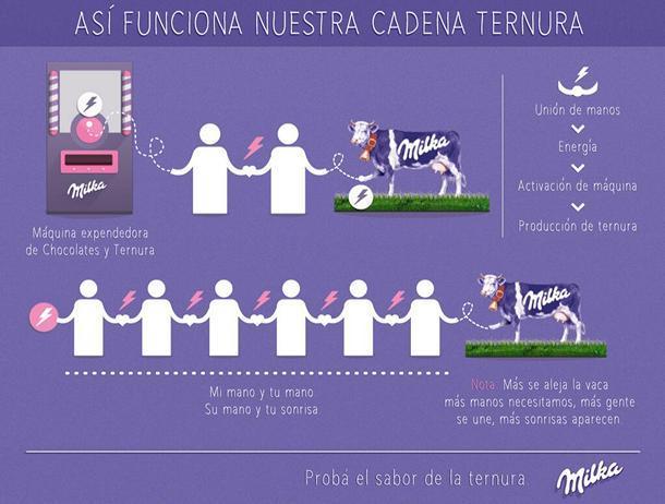 milka_cadena_de_ternura_610