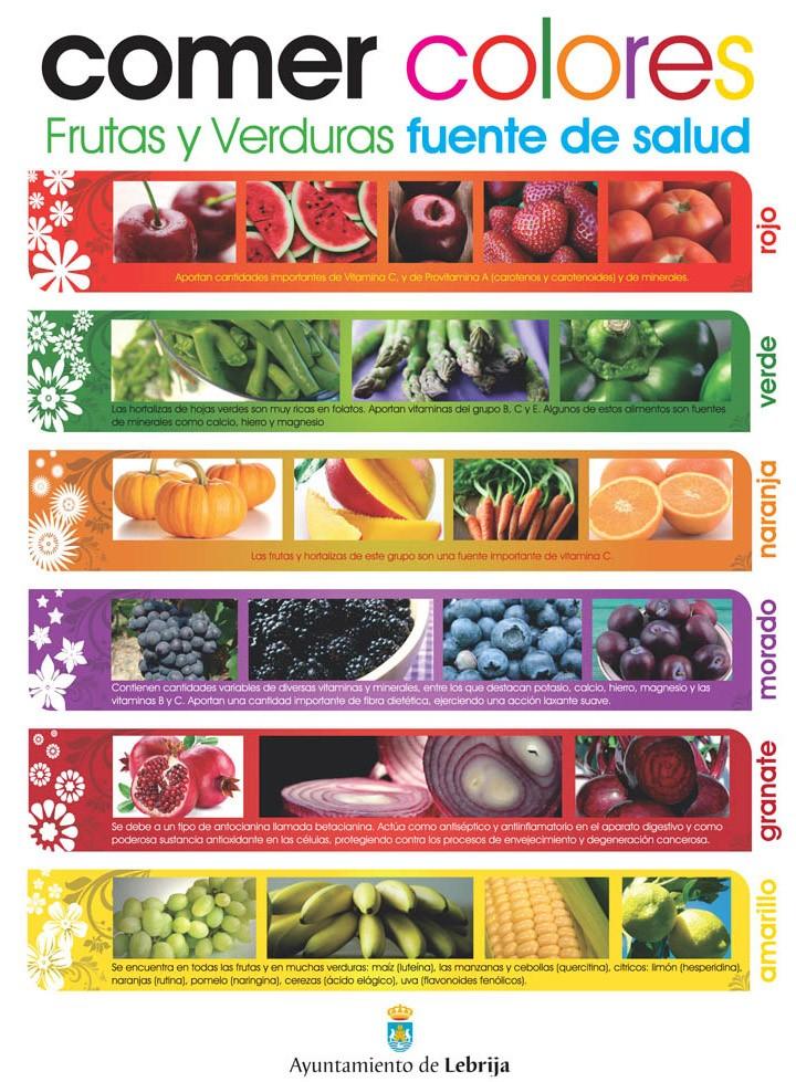 Comer colores: Frutas y verduras