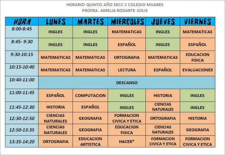 Comparaciones Horarios De Clases