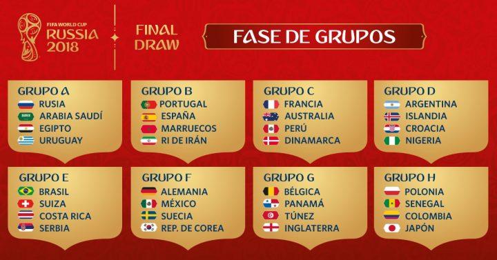 Fase de grupos: Mundial Rusia 2018 (Imagen: FIFA)