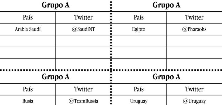 Billetes: Grupos de la Copa Mundial de la FIFA Rusia 2018