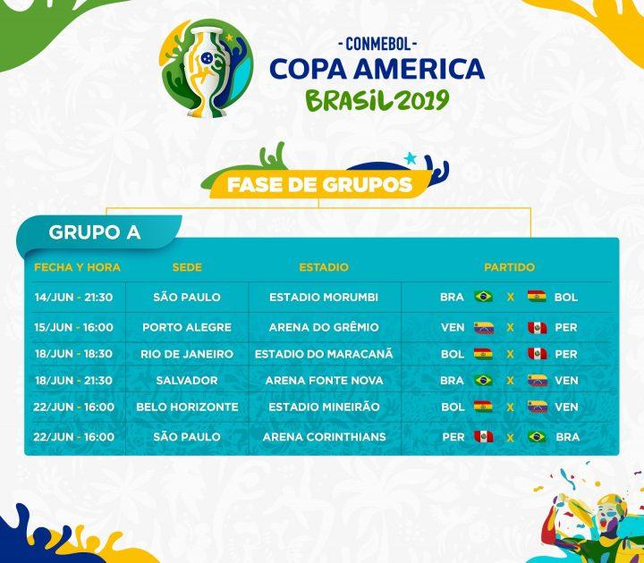 Copa América Brasil 2019: Grupo A