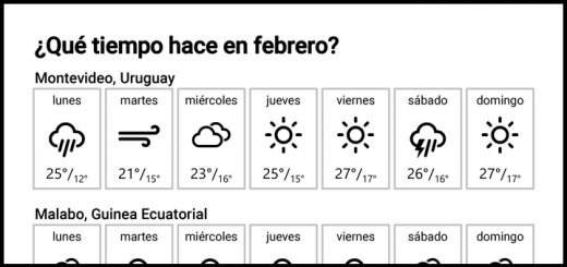 ¿Qué tiempo hace en febrero?