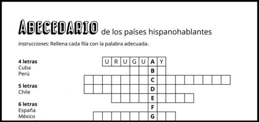 Abecedario de los países hispanohablantes