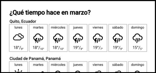 ¿Qué tiempo hace en marzo?