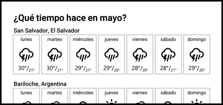 ¿Qué tiempo hace en mayo?