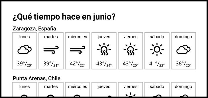 ¿Qué tiempo hace en junio?