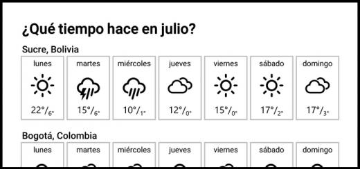 ¿Qué tiempo hace en julio?