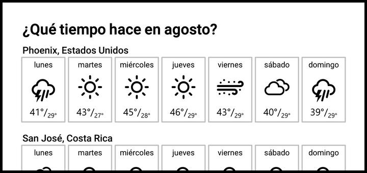 ¿Qué tiempo hace en agosto?