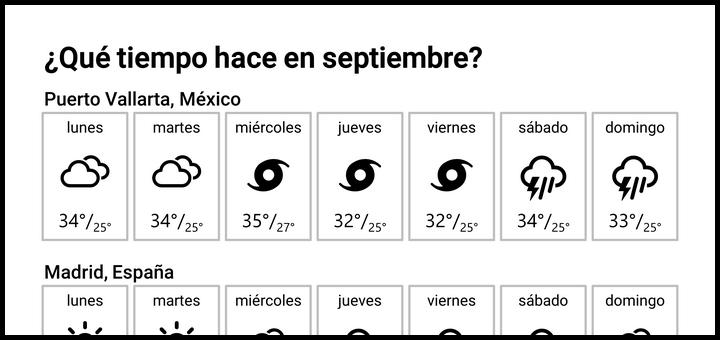 ¿Qué tiempo hace en septiembre?