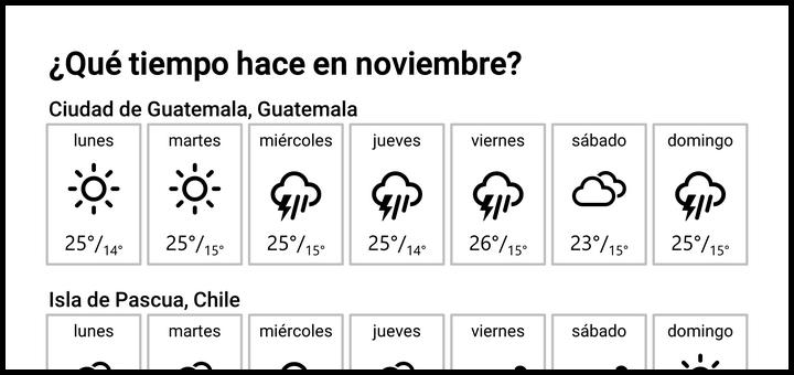 ¿Qué tiempo hace en noviembre?