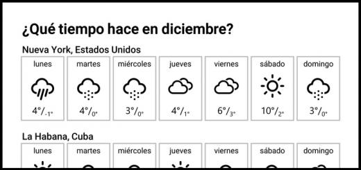 ¿Qué tiempo hace en diciembre?